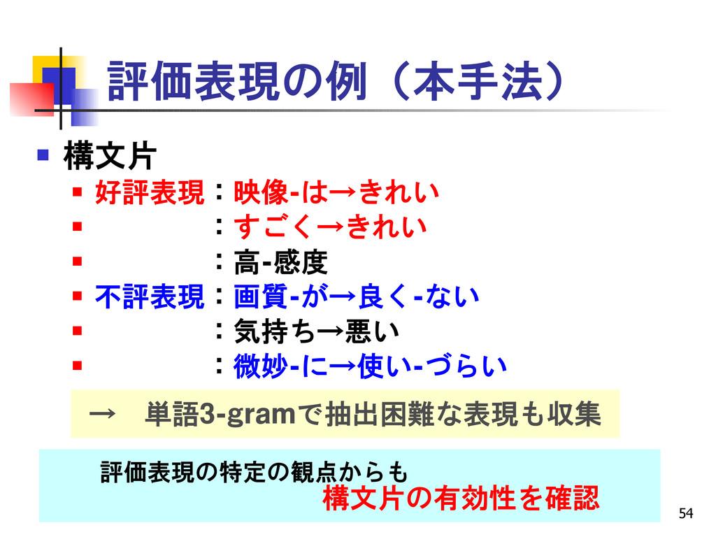 54 評価表現の例(本手法)  構文片  好評表現:映像-は→きれい      :すごく...