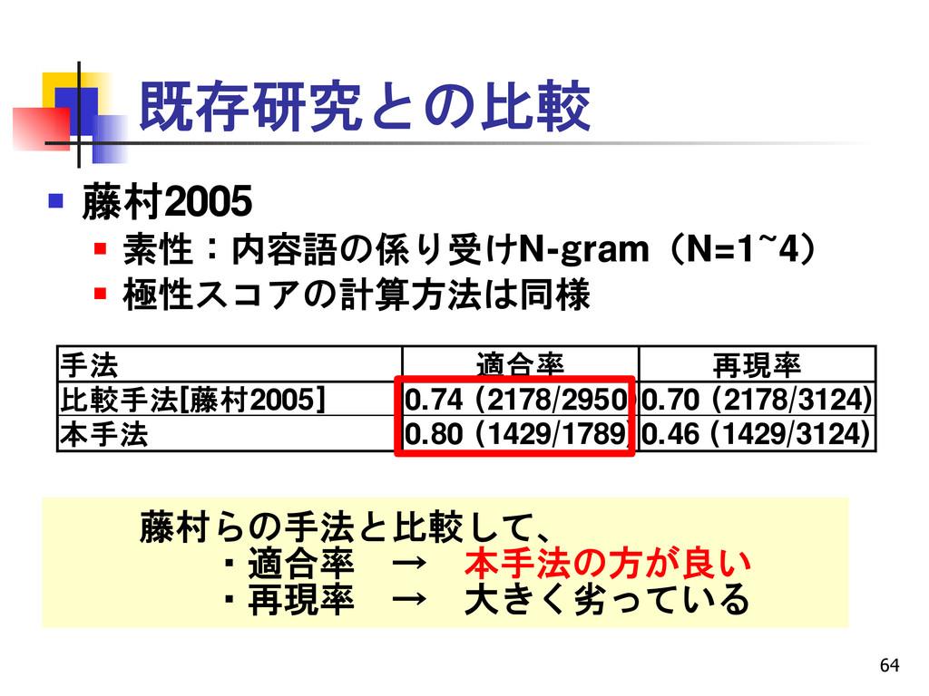 64 既存研究との比較  藤村2005  素性:内容語の係り受けN-gram(N=1~4)...