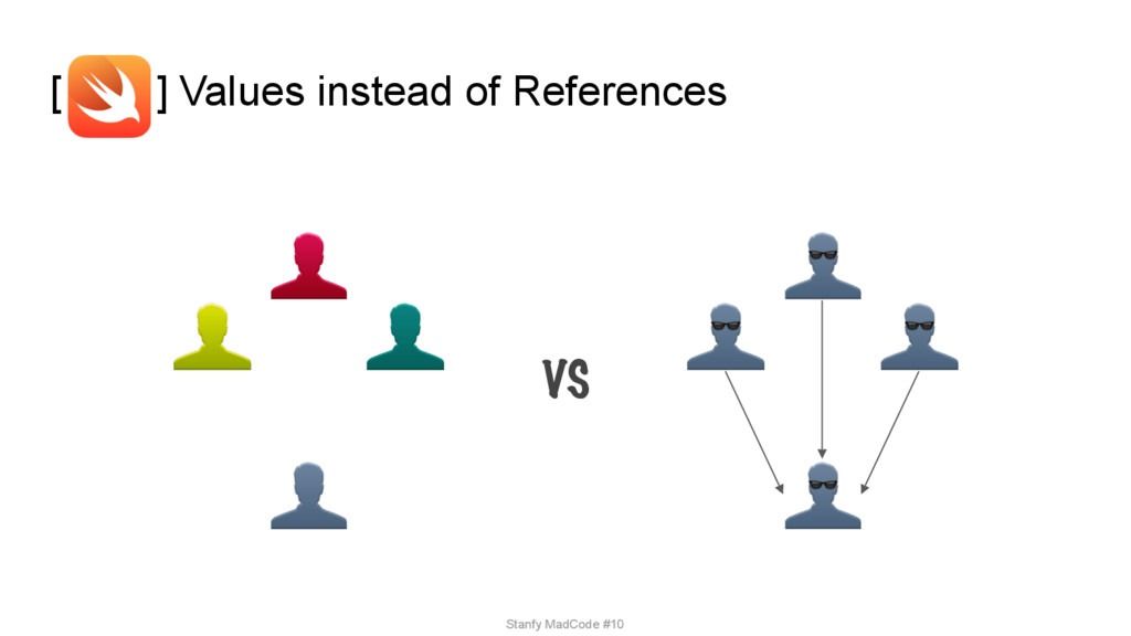 [ ] Values instead of References VS Stanfy MadC...