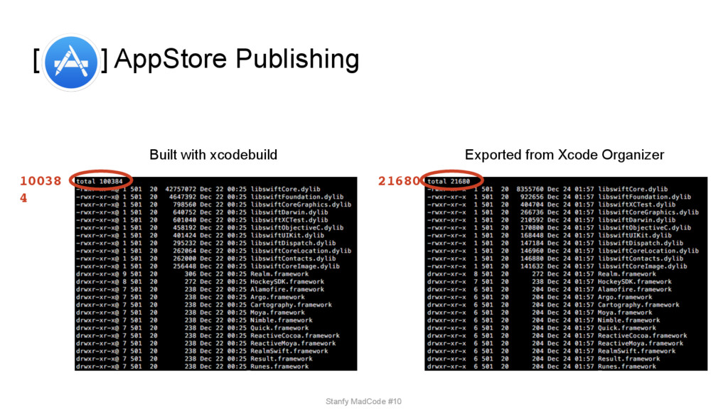 [ ] AppStore Publishing Built with xcodebuild E...