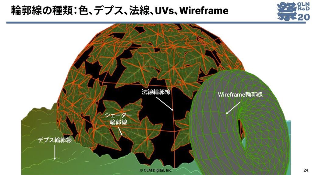 輪郭線の種類:色、デプス、法線、UVs、Wireframe 24 シェーダー 輪郭線 法線輪郭...