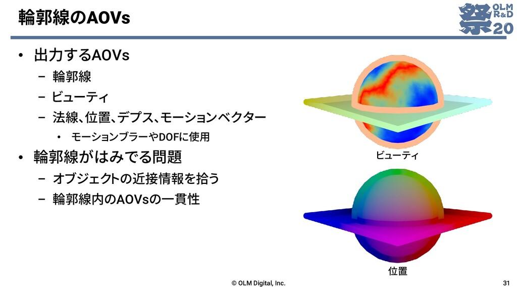 輪郭線のAOVs • 出力するAOVs – 輪郭線 – ビューティ – 法線、位置、デプス、モ...