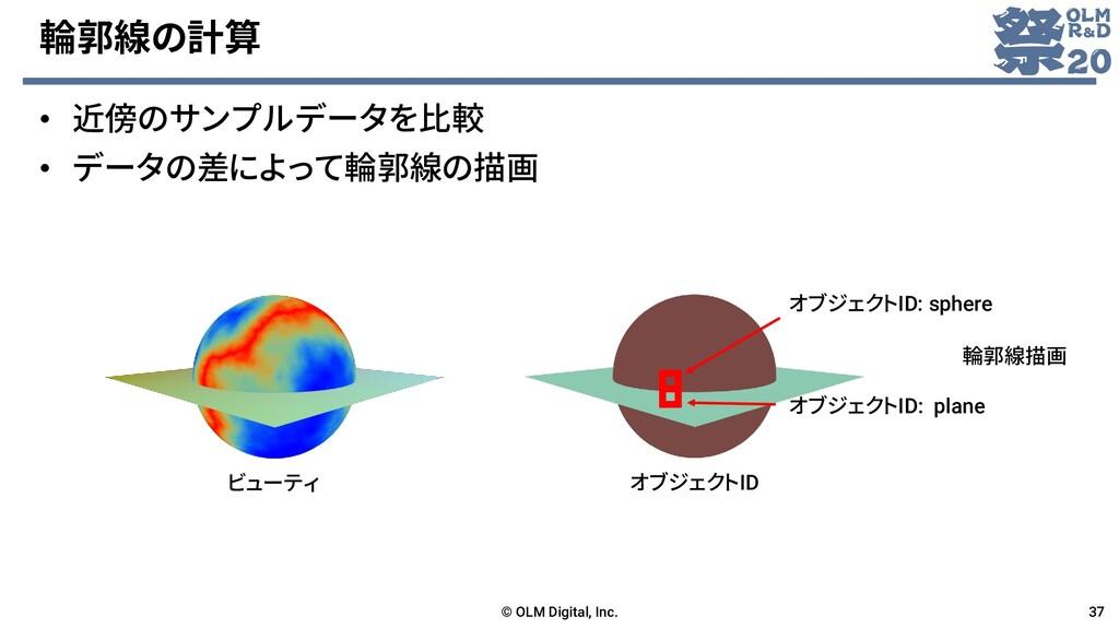 輪郭線の計算 • 近傍のサンプルデータを比較 • データの差によって輪郭線の描画 © OLM ...