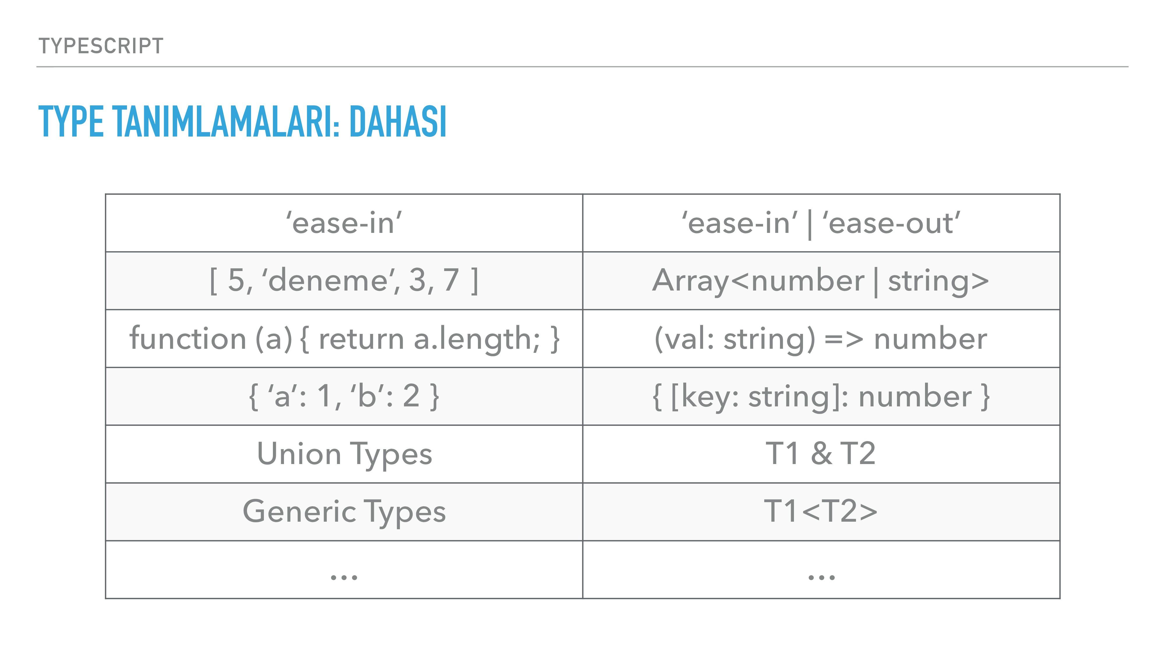 TYPESCRIPT TYPE TANIMLAMALARI: DAHASI 'ease-in'...