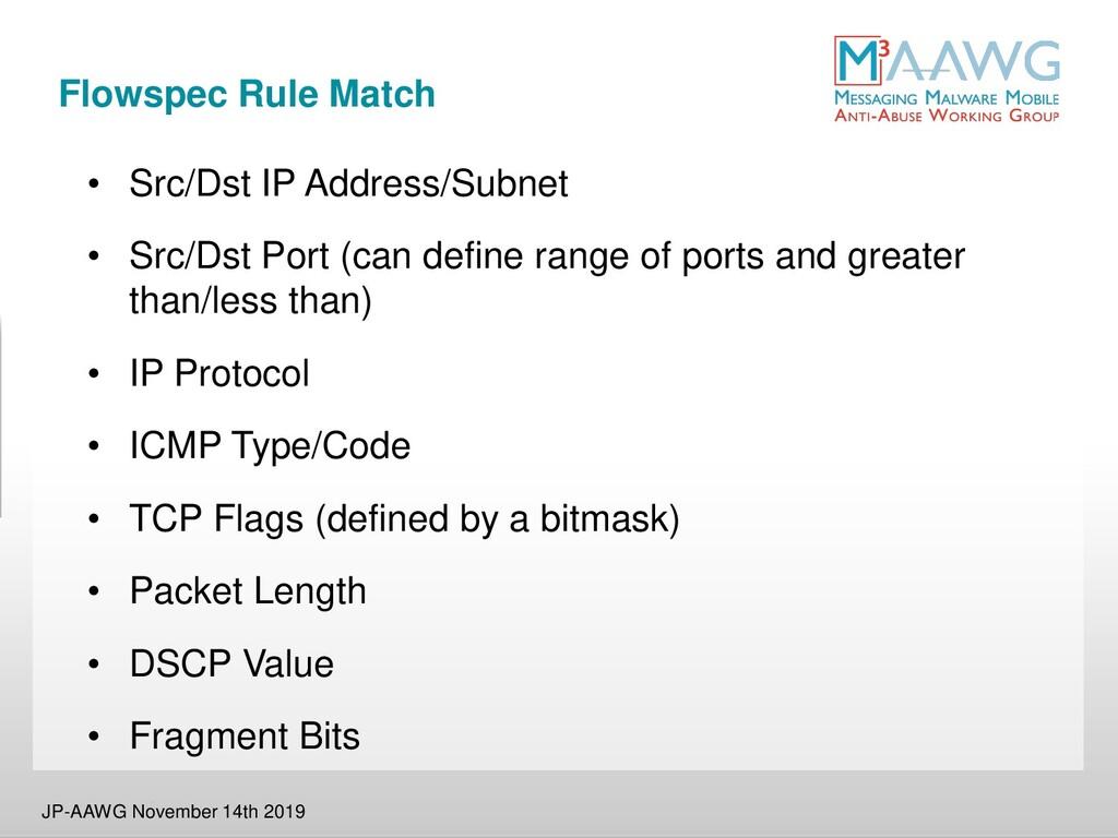 Flowspec Rule Match • Src/Dst IP Address/Subnet...