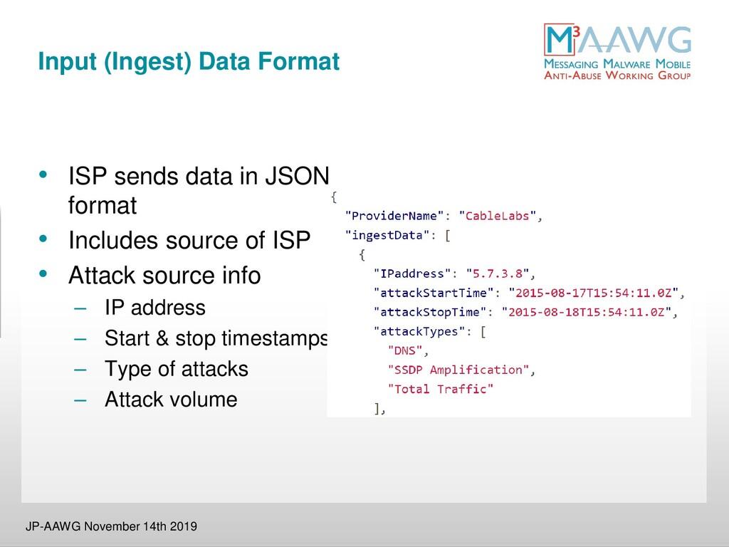 Input (Ingest) Data Format JP-AAWG November 14t...
