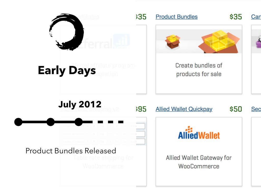 Early Days July 2012 Product Bundles Released