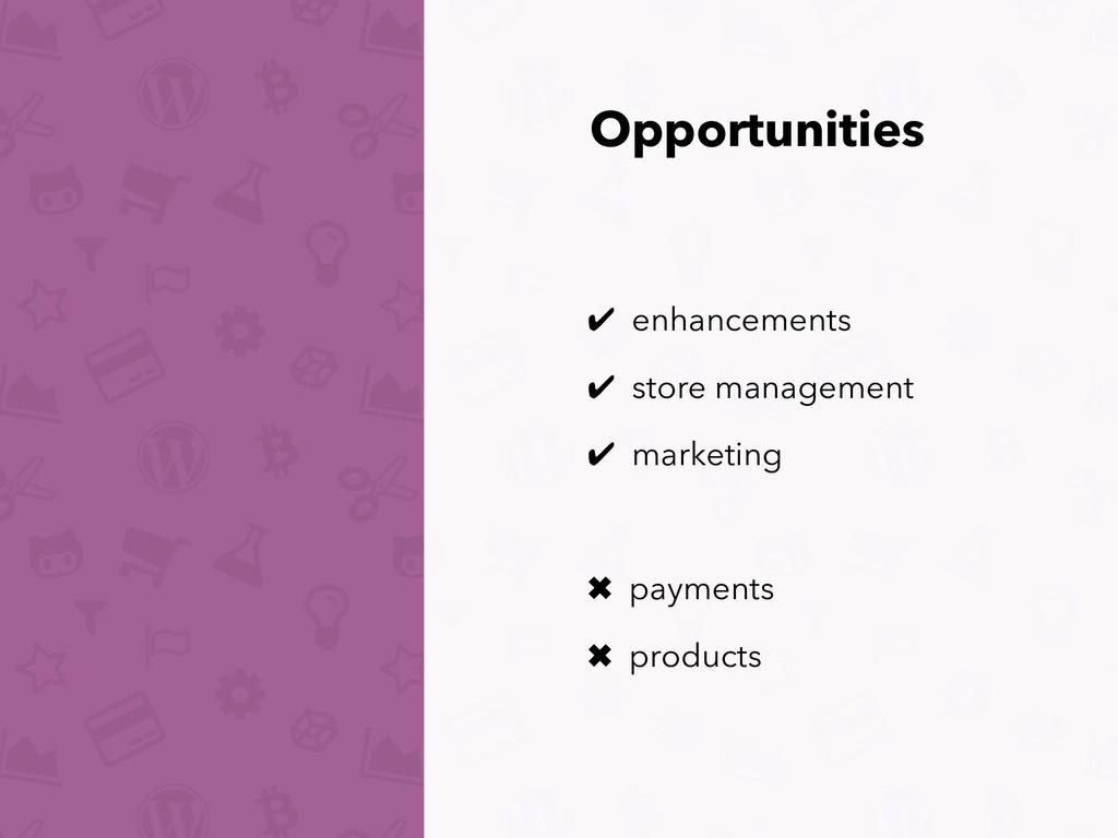Opportunities ✔ enhancements ✔ store management...