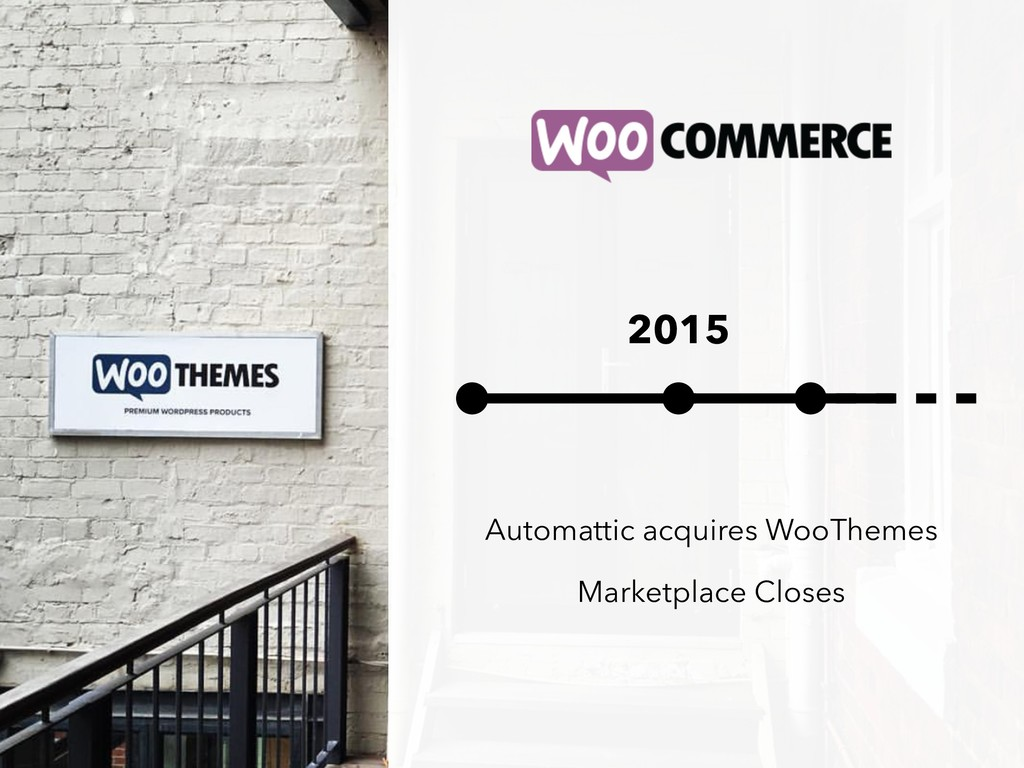 2015 Automattic acquires WooThemes Marketplace ...