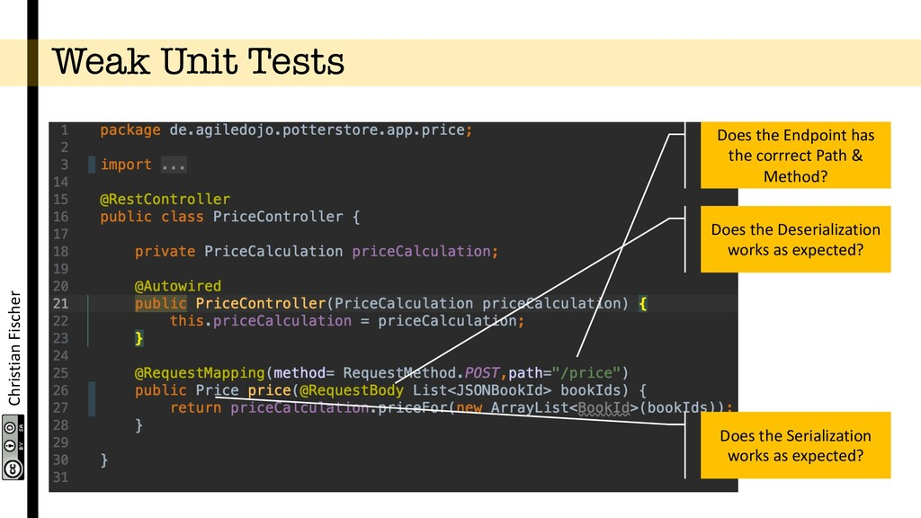 Christian Fischer Weak Unit Tests Does the Endp...