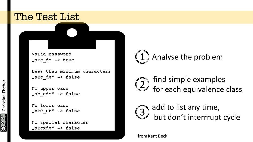 Christian Fischer The Test List Valid password ...