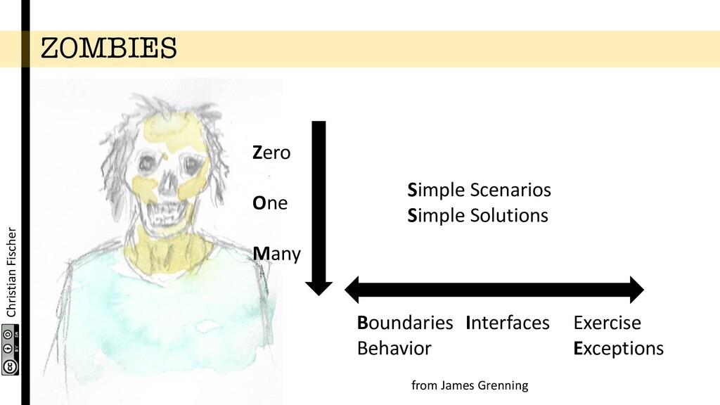 Christian Fischer ZOMBIES Simple Scenarios Simp...