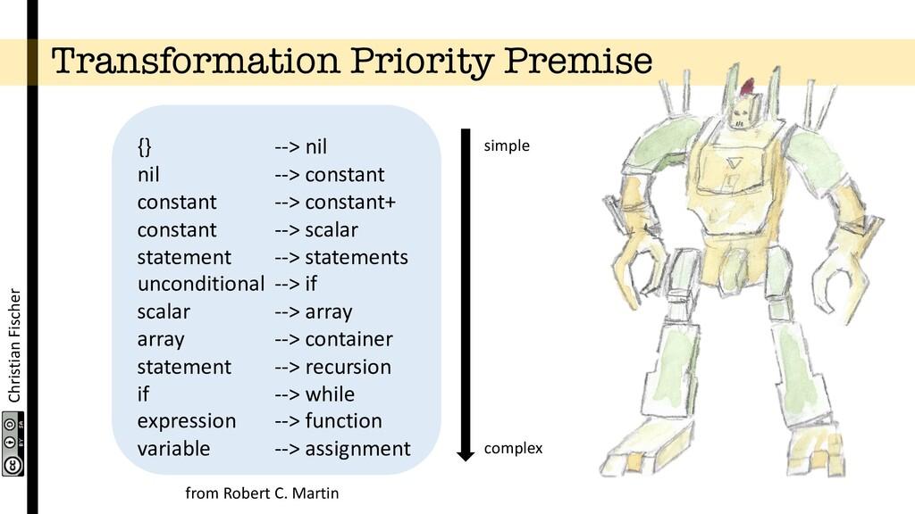 Christian Fischer Transformation Priority Premi...
