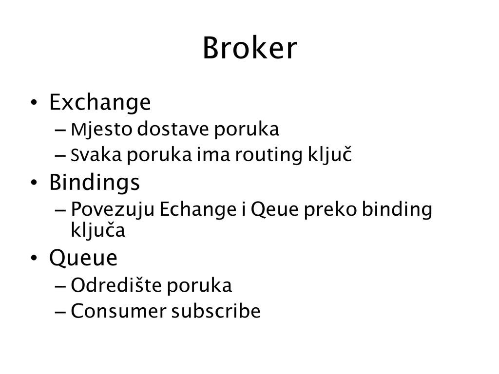 Broker  • Exchange –Mjesto dostave poruk...