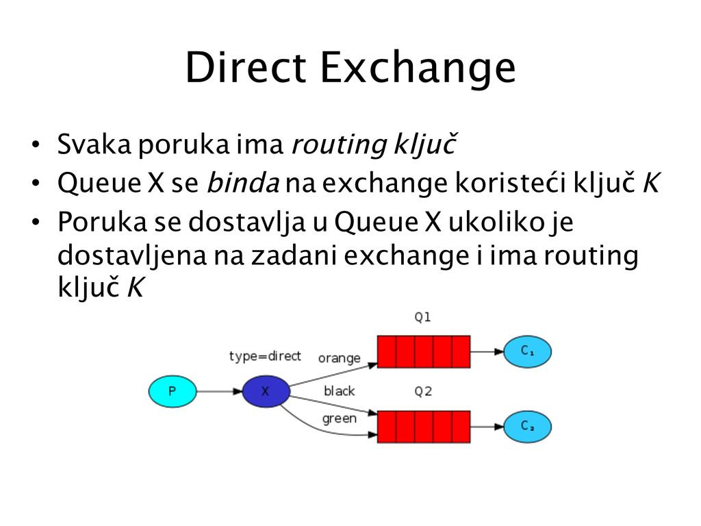 Direct Exchange  • Svaka poruka ima routing...