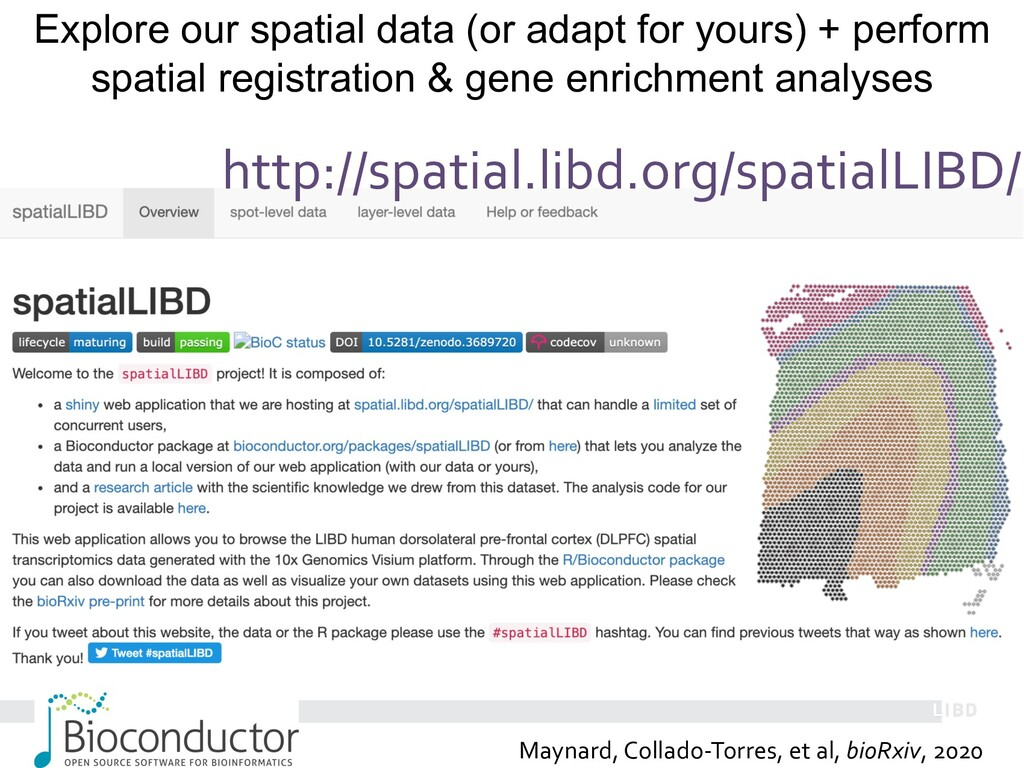 http://spatial.libd.org/spatialLIBD/ Maynard, C...