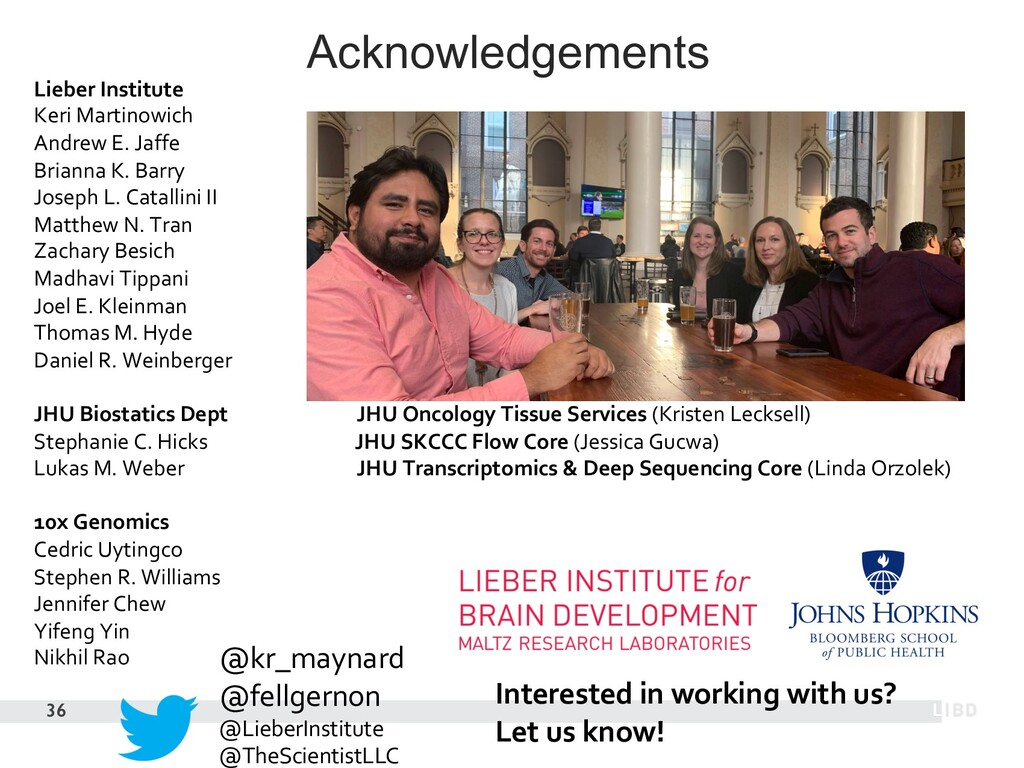 Acknowledgements Lieber Institute Keri Martinow...
