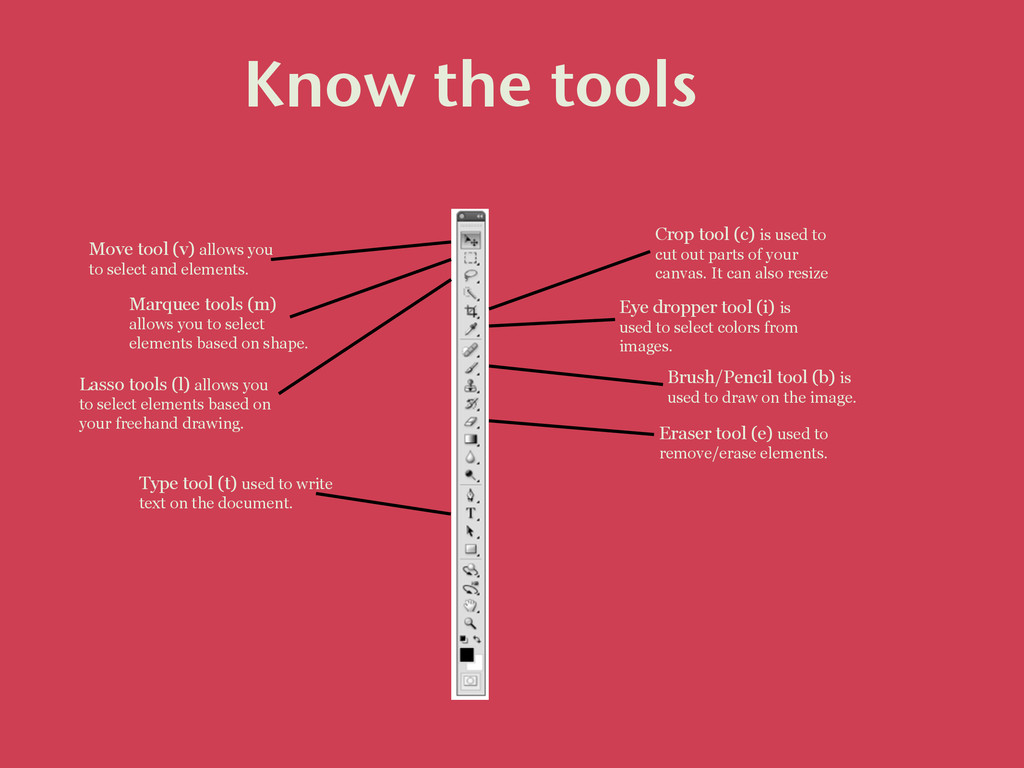 Know the tools Move tool (v) allows you to sele...