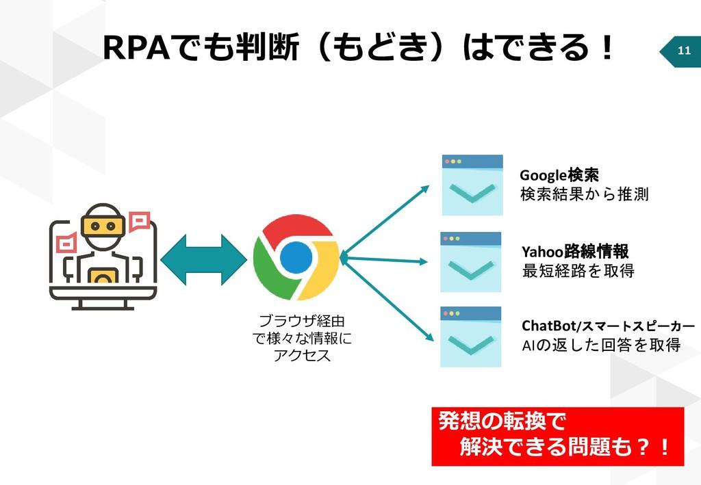 11 RPAでも判断(もどき)はできる! Yahoo路線情報 最短経路を取得 Google検索...