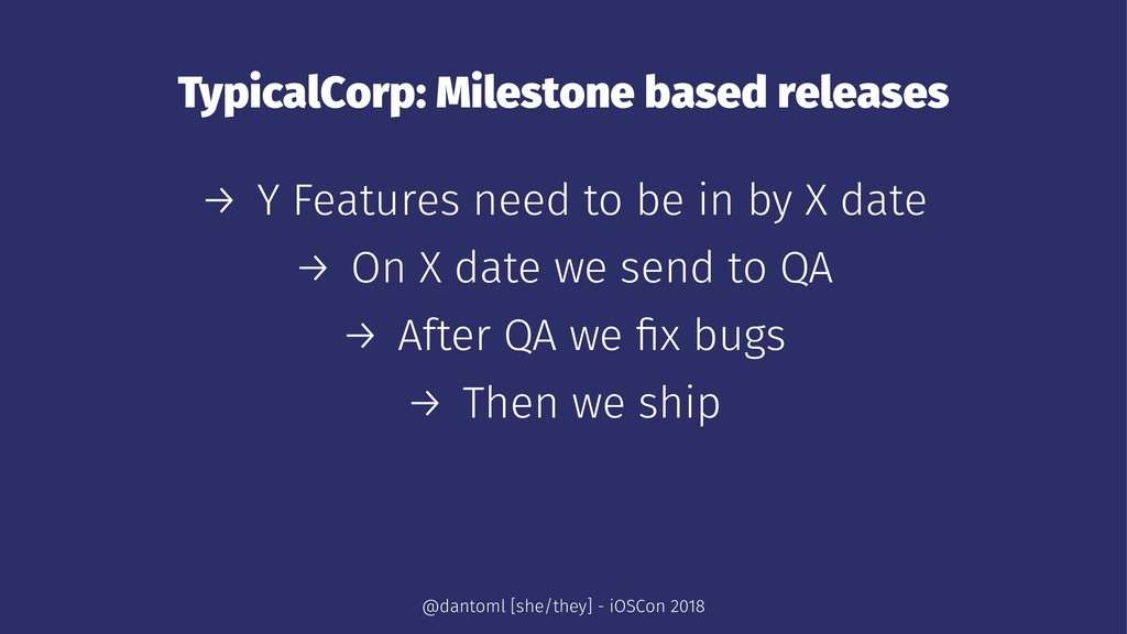 TypicalCorp: Milestone based releases → Y Featu...
