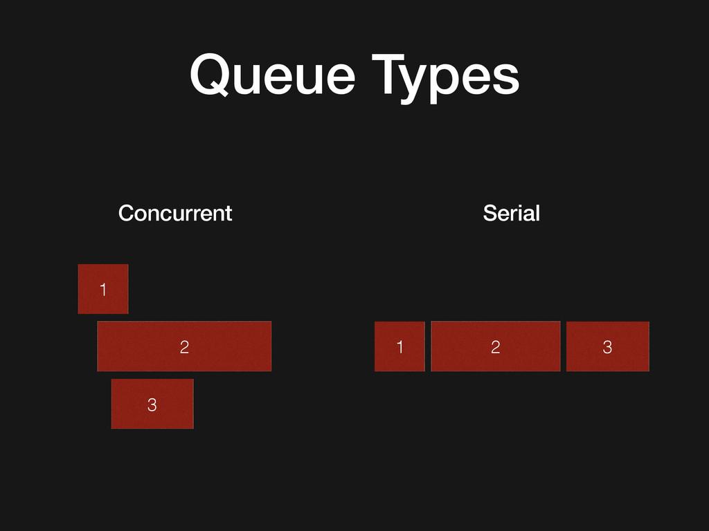 Queue Types Concurrent Serial 1 2 3 1 2 3
