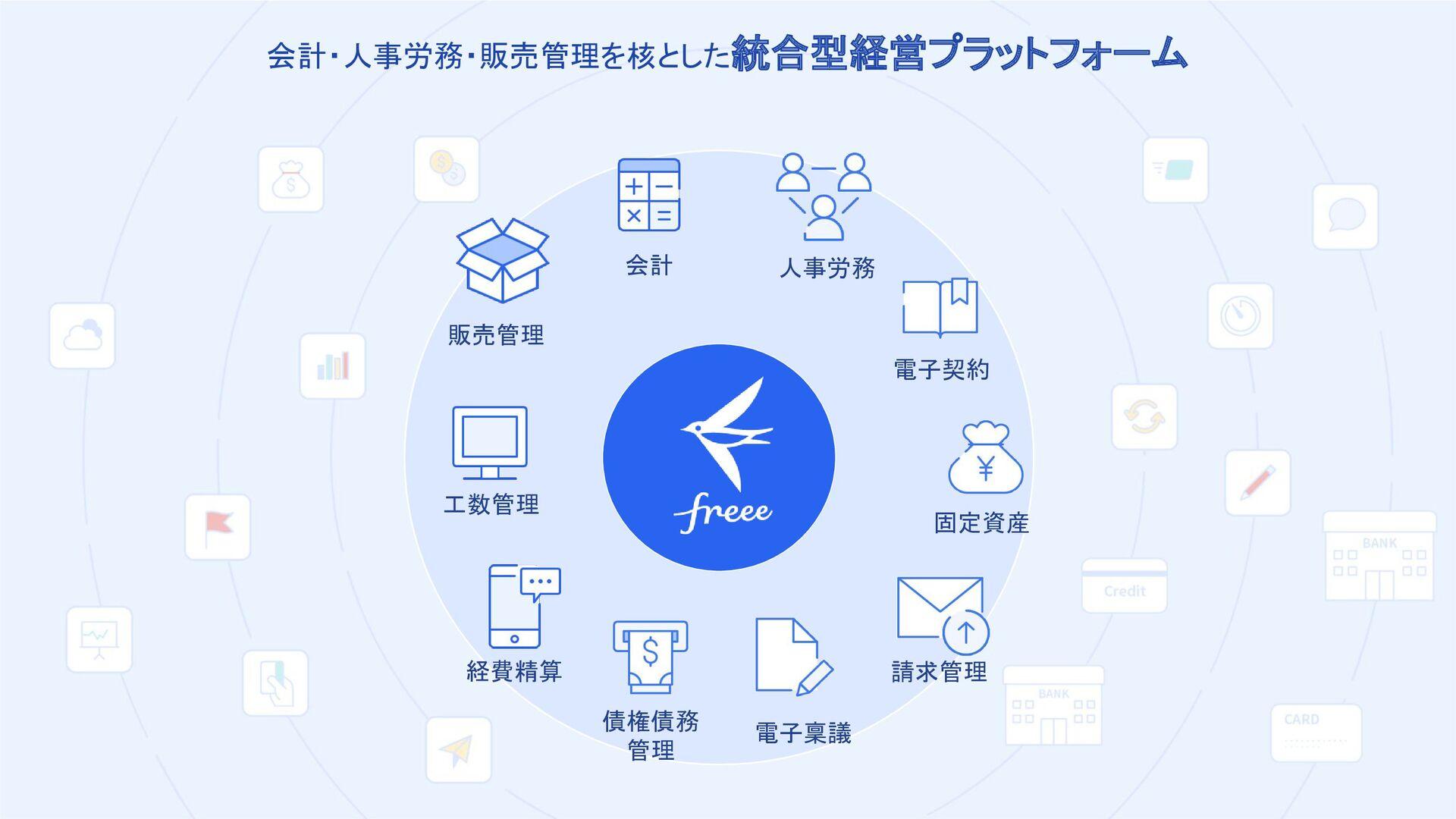 11 プロジェクト マネジメント 法務 スモールビジネス向け統合型クラウドERPとしての...