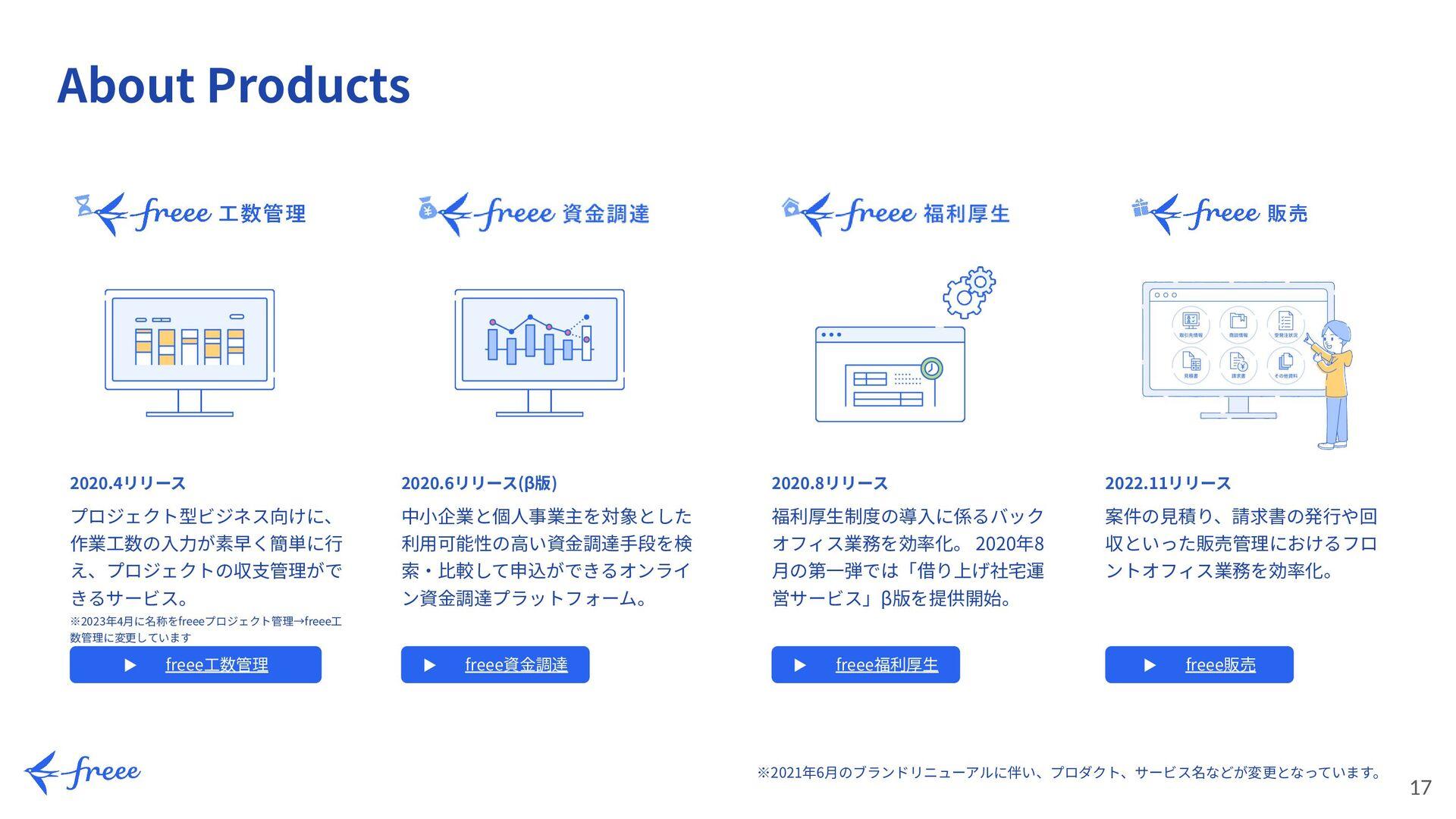 17 17 PM in Organization 組織におけるPM 新規 プロダクト基盤 金融...