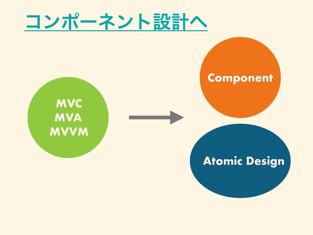 ίϯϙʔωϯτઃܭ Component MVC   MVA   MVVM Atomic De...