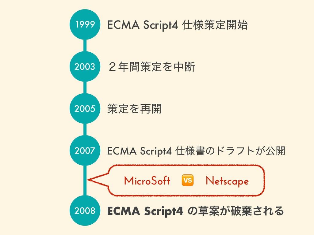 1999 2005 2008 2007 ECMA Script4 ͷҊ͕ഁغ͞ΕΔ ECMA...