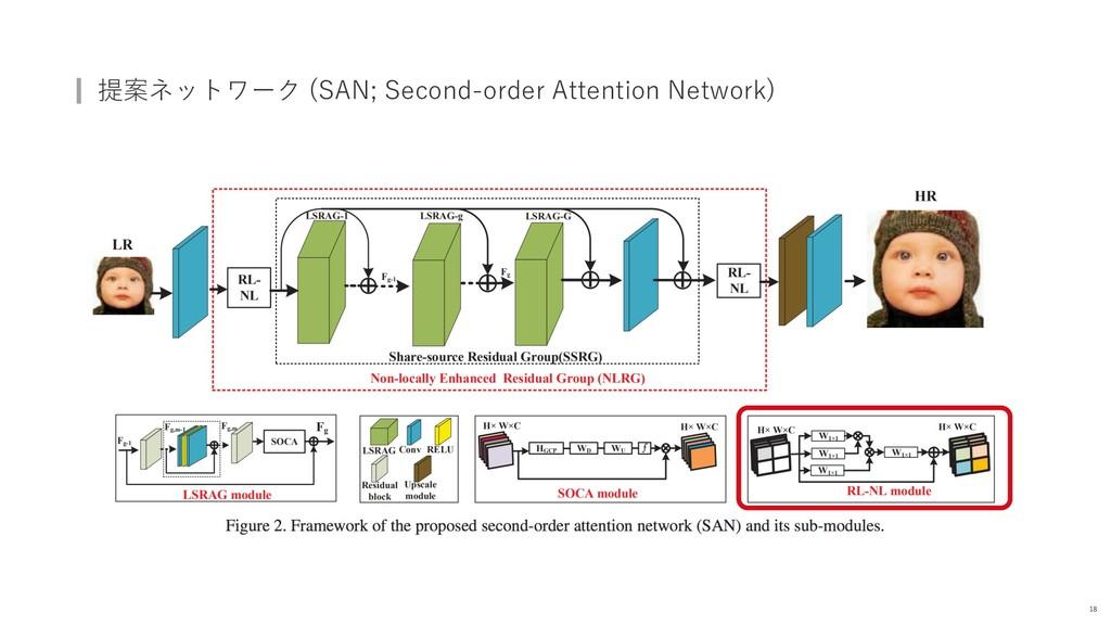 提案ネットワーク (SAN; Second-order Attention Network) ...