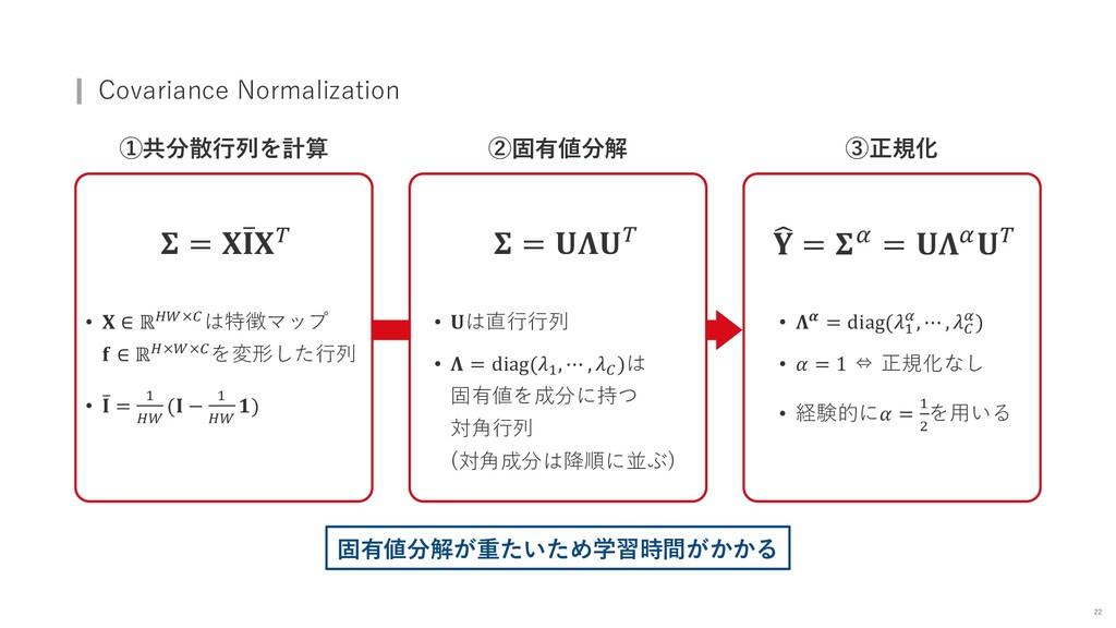 Covariance Normalization 22 ①共分散⾏列を計算 ②固有値分解 ③正...