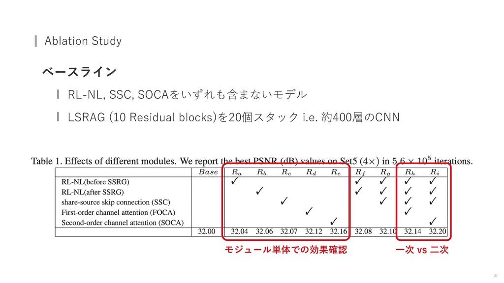 Ablation Study ベースライン RL-NL, SSC, SOCAをいずれも含まない...