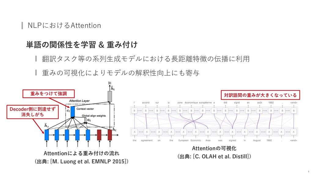 NLPにおけるAttention 単語の関係性を学習 & 重み付け 翻訳タスク等の系列⽣成モデ...