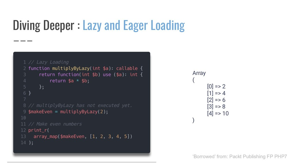 Diving Deeper : Lazy and Eager Loading Array ( ...