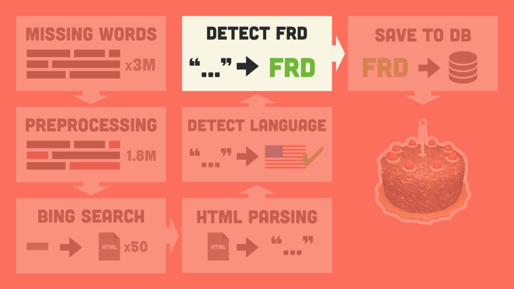 """Detect FRD """"…"""" FRD Detect Language """"…"""" ✔ Missin..."""