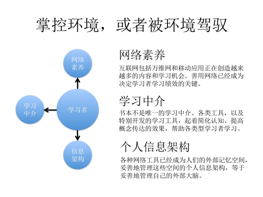 掌控环境,或者被环境驾驭 学习者 网络 素养 学习 中介 信息 架构 网络素养 互联网包括万维...