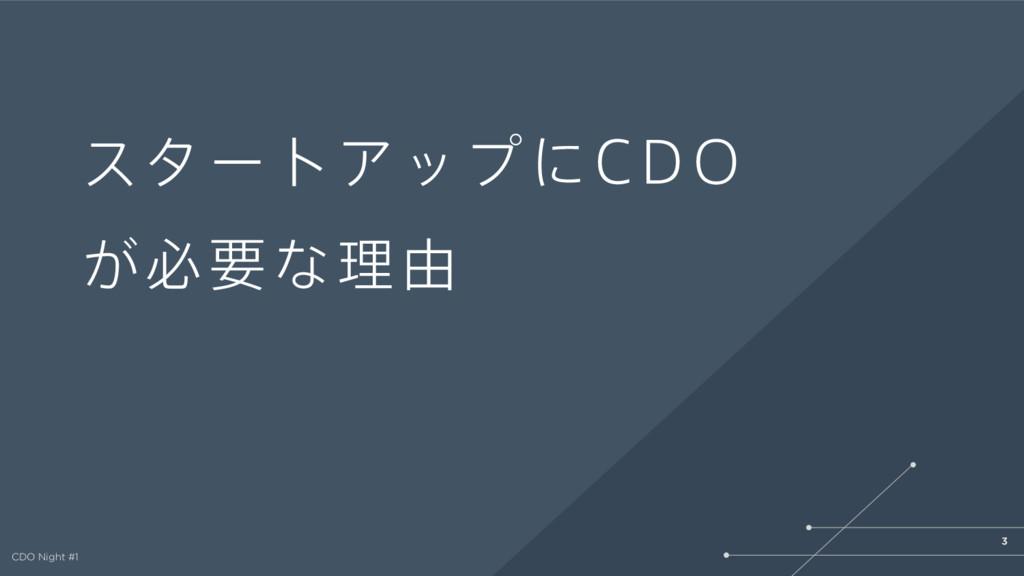 CDO Night #1 CDO Night #1 ελʔτΞοϓʹ$%0 ͕ඞཁͳཧ༝ 3