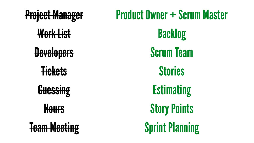 Project Manager Work List Developers Tickets Gu...