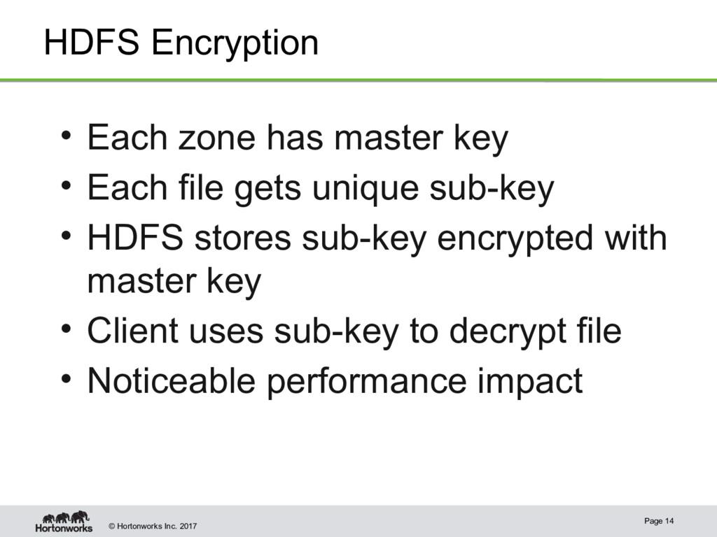 © Hortonworks Inc. 2017 HDFS Encryption Page 14...