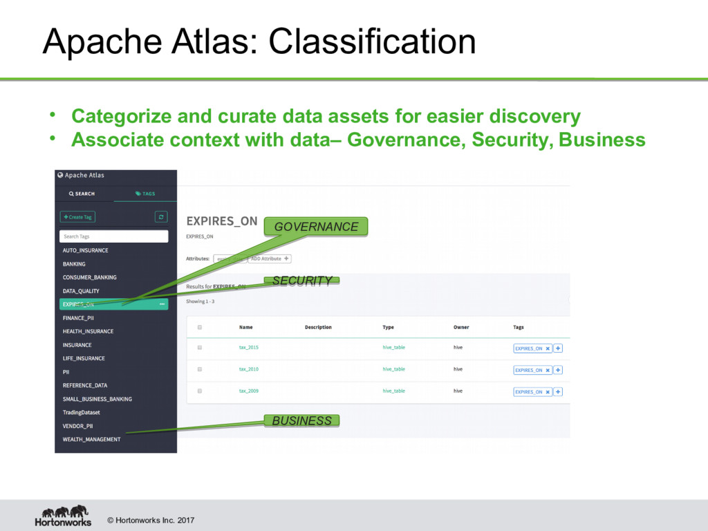 © Hortonworks Inc. 2017 Apache Atlas: Classific...