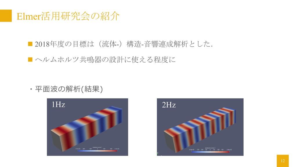12 n 2018年度の目標は(流体-)構造-音響連成解析とした. n ヘルムホルツ共鳴器の設...