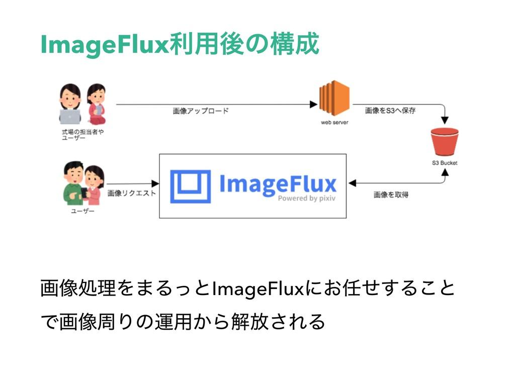 ImageFluxར༻ޙͷߏ ը૾ॲཧΛ·ΔͬͱImageFluxʹ͓ͤ͢Δ͜ͱ Ͱը૾प...