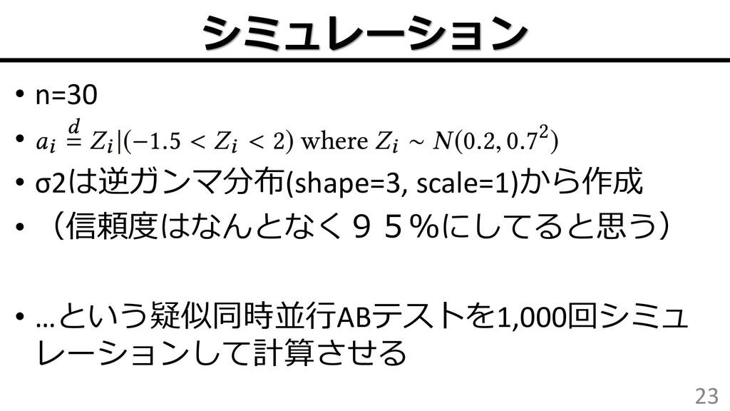 • n=30 • • σ24$&5(shape=3, scale=1)...