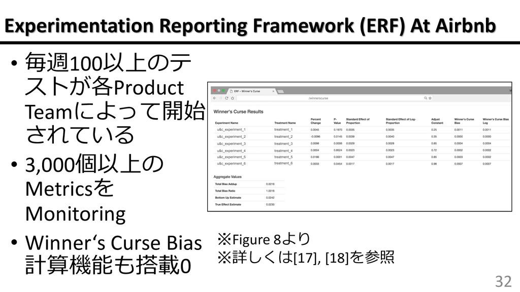 Experimentation Reporting Framework (ERF) At Ai...