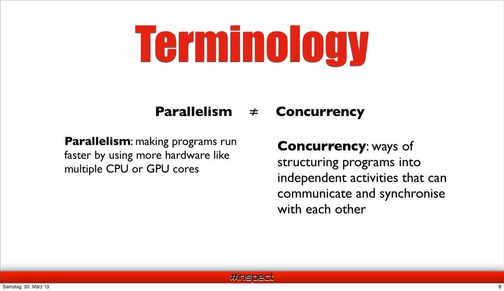 #inspect Terminology Parallelism: making progra...