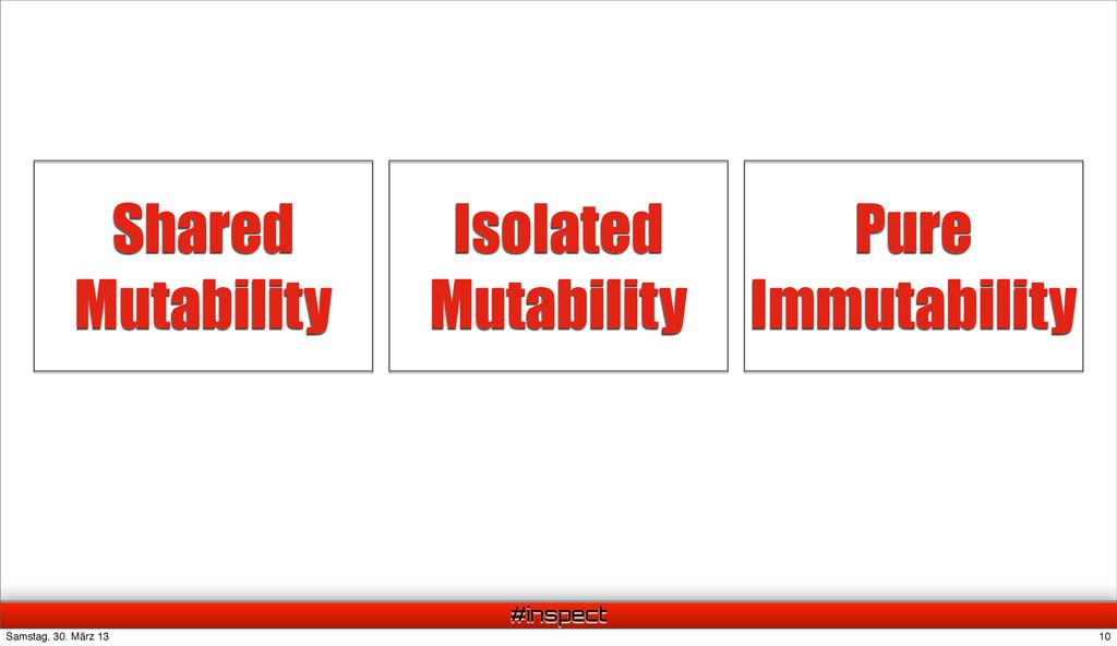 #inspect Shared Mutability Isolated Mutability ...
