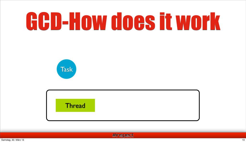 #inspect GCD-How does it work Task Thread 13 Sa...