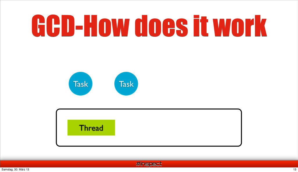 #inspect GCD-How does it work Task Task Thread ...