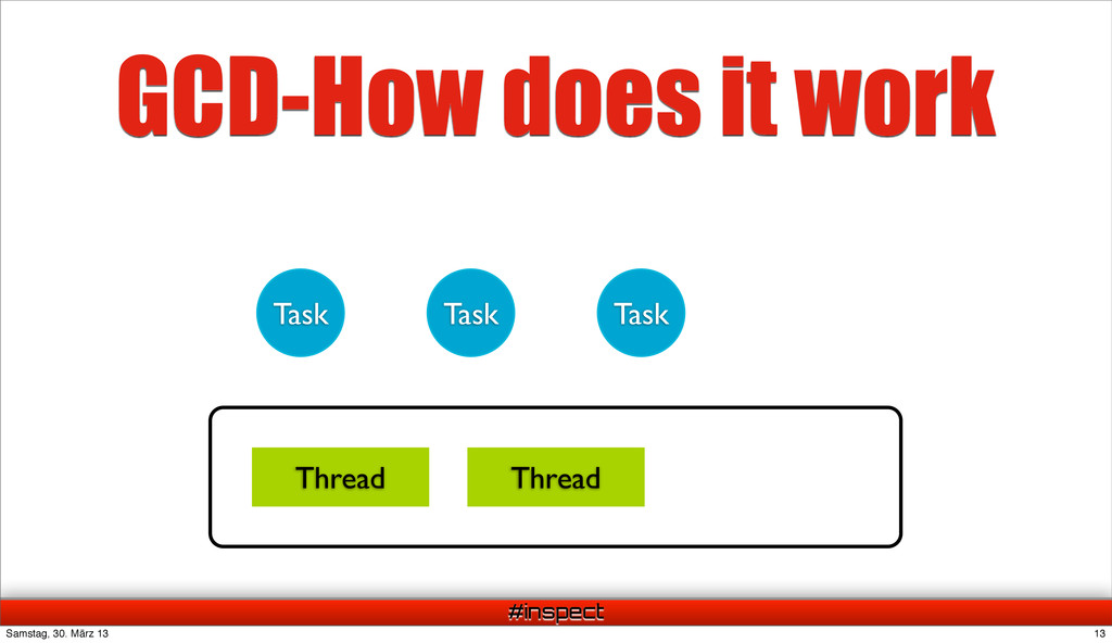#inspect GCD-How does it work Task Task Task Th...