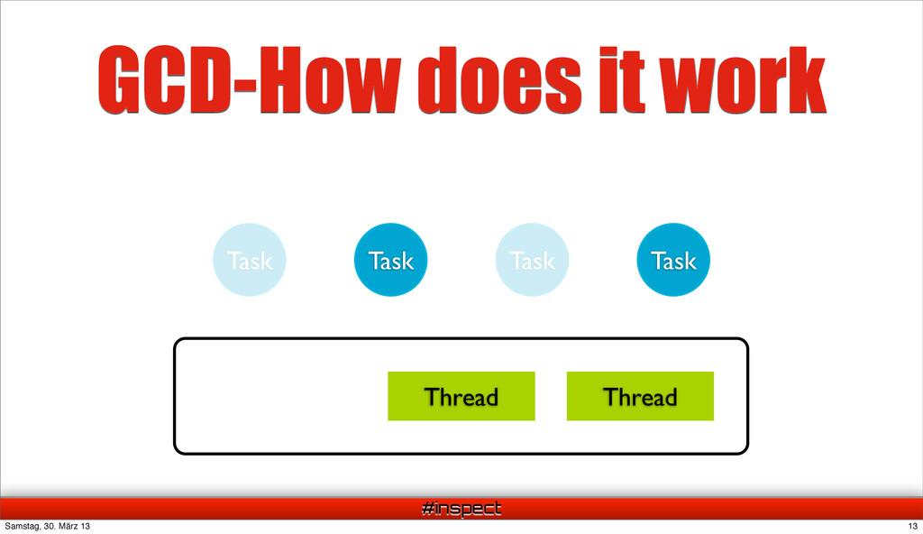 #inspect GCD-How does it work Task Task Task Ta...
